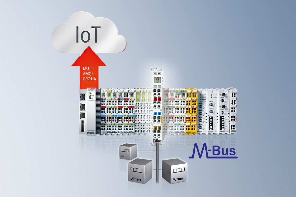 Beckhoff is bringing a compact solution for energy data acquisition onto the market in the KL6781 M-Bus Master Terminal: Heating, water or gas meters with an M-Bus interface are simply integrated into the fieldbus-independent Bus Terminal system and eliminate the need for external M-Bus gateways. The energy consumption of a building can be significantly optimized on the basis of the exact acquisition of energy consumption data.