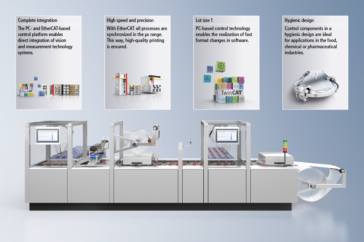 As an experienced and reliable partner to the packaging industry as well as the plastics sector, Beckhoff offers PC-based control with the know-how required to realize high processing speeds and to be able to react to changing requirements with high flexibility and minimum effort.