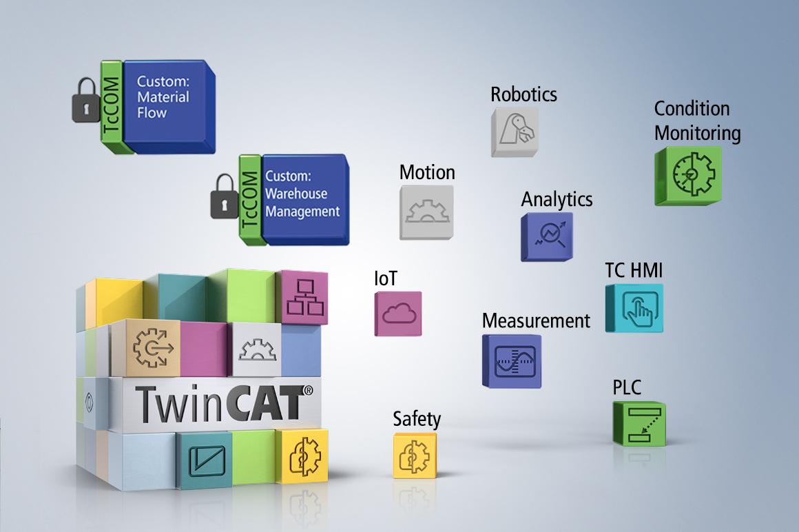 automation software TwinCAT: eXtended Automation