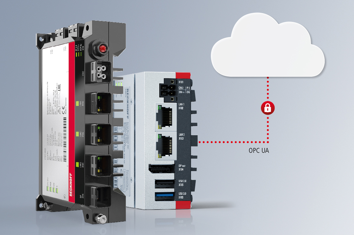 The ultra-compact Industrial PC C6015 can be used to update older machine generations for the requirements of the digital factory. As a compact and powerful IoT edge device, it handles the compression and collection of data. The ultra-compact IP 65/67 PC C7015 (left) can be mounted directly on the machine on site, even in confined spaces.