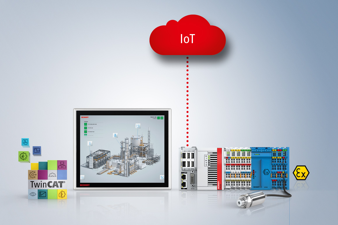 By integrating comprehensive IoT and analytics functionality, PC-based control technology opens up a wealth of options to optimise production.