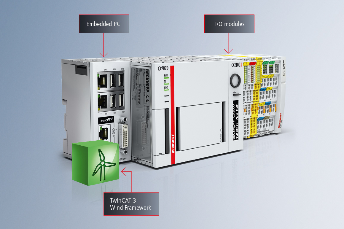 A Beckhoff Embedded PC with line-connected I/O modules, EtherCAT as the universal communication system and TwinCAT automation software functions as the central control platform for wind turbines. Sturdy, modular and scalable hardware components as well as the utilization of industrial communication standards give turbine operators optimum protection of their investment and maximum flexibility in controller design.